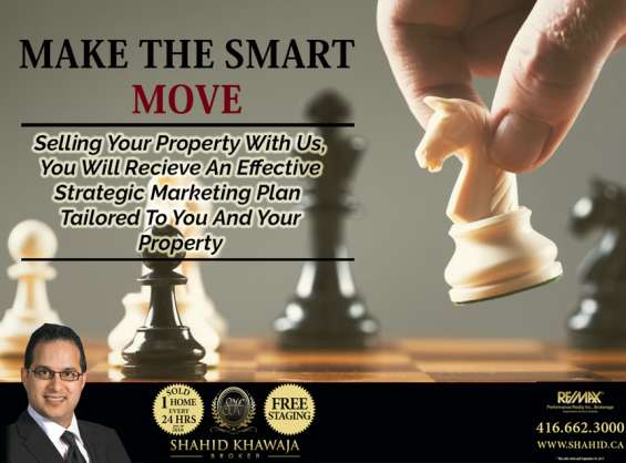 Buy and sell your property with us, shahid khawaja